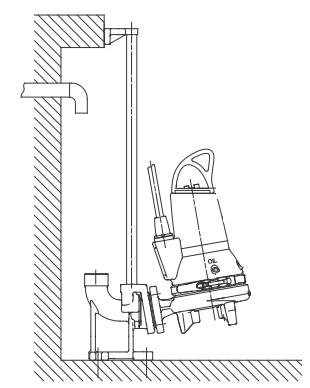 khớp nối tự động máy bơm chìm Grundfos